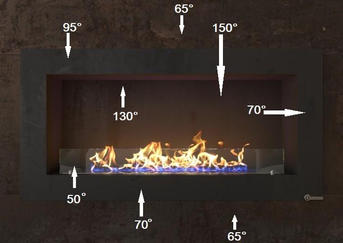 температура горения биокамина