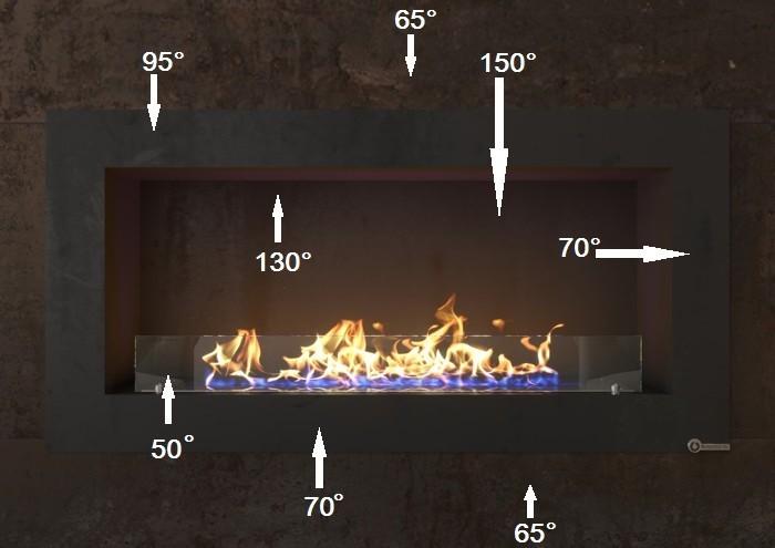 температура поверхностей горящего биокамина