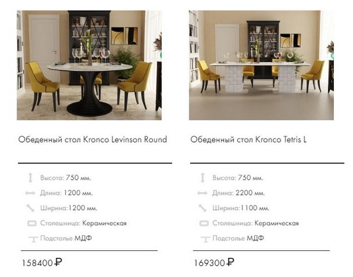 стоимость дизайнерского стола из керамогранита