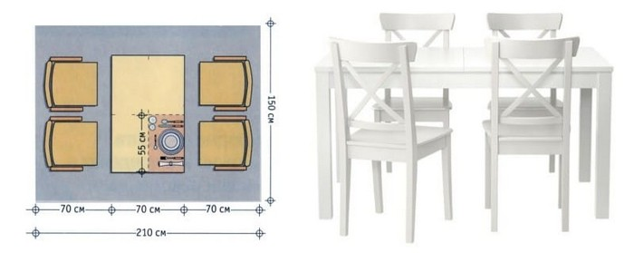 стандартные размеры стола для 4-х человек